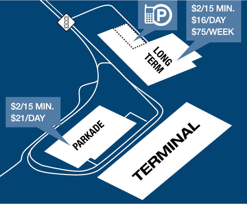 Map showing parking lot locations. Parkade (close to the terminal) $21/day. Long term (further from the terminal) $16/day, $75/week. Cell phone lot (free for first 30 minutes then $2/15 minutes).